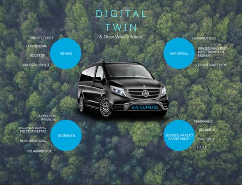Clean Vehicles Wizard – vihreämpiä ajoneuvoja digitaalisilla kaksosilla